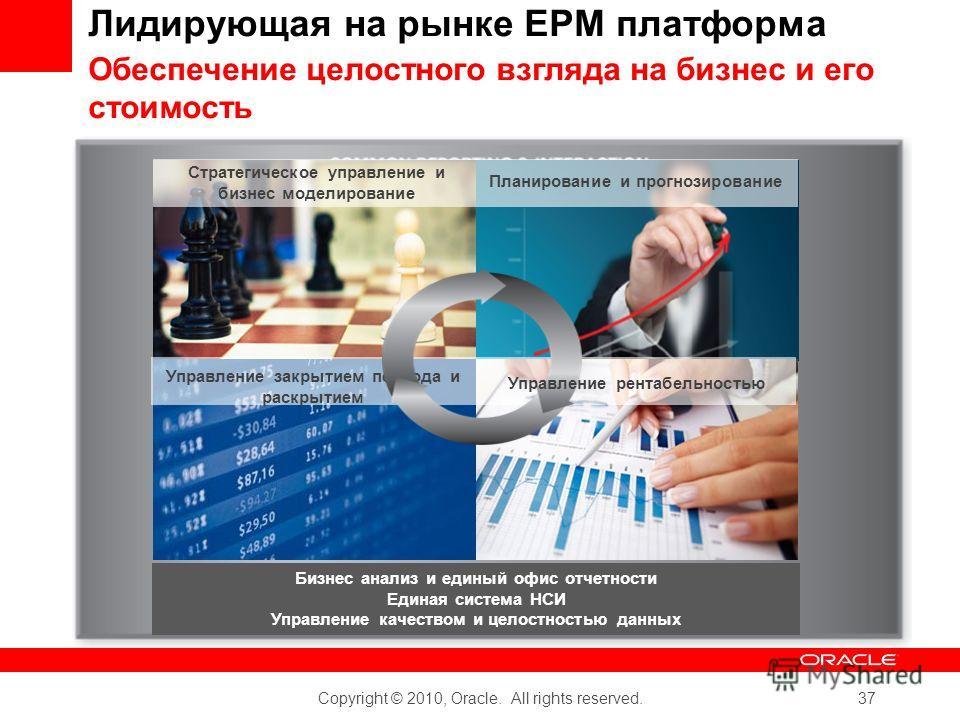 Copyright © 2010, Oracle. All rights reserved. 37 Стратегическое управление и бизнес моделирование Планирование и прогнозирование Управление закрытием периода и раскрытием Управление рентабельностью Лидирующая на рынке EPM платформа Обеспечение целос