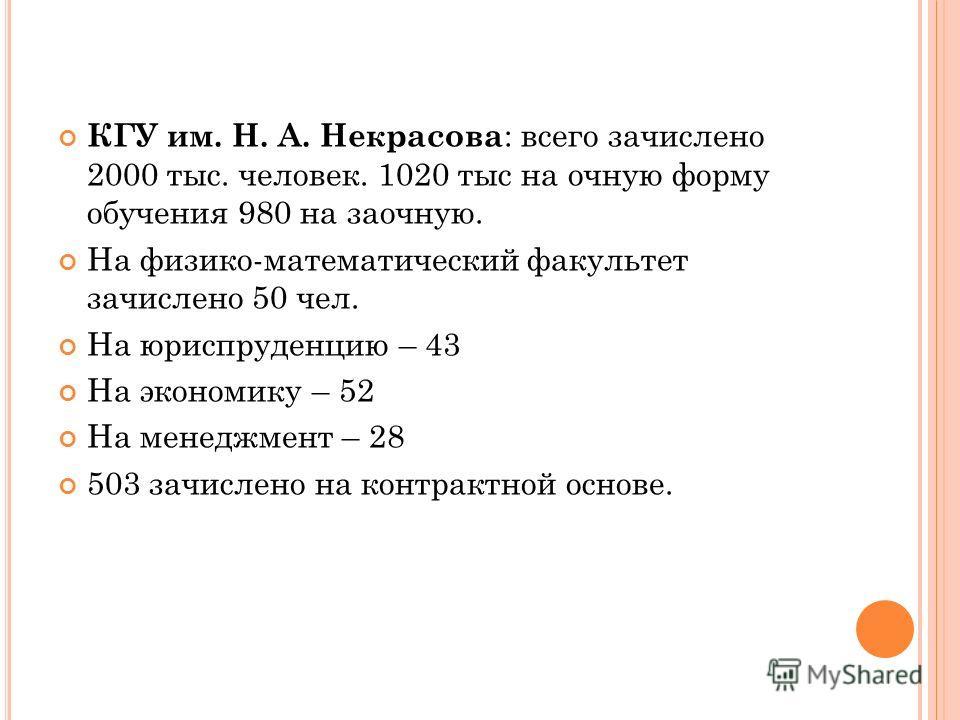 КГУ им. Н. А. Некрасова : всего зачислено 2000 тыс. человек. 1020 тыс на очную форму обучения 980 на заочную. На физико-математический факультет зачислено 50 чел. На юриспруденцию – 43 На экономику – 52 На менеджмент – 28 503 зачислено на контрактной