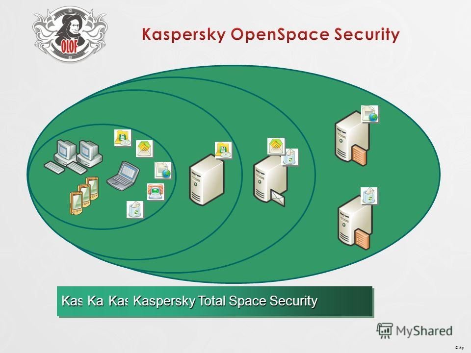 © dp Kaspersky Work Space Security Kaspersky Business Space Security Kaspersky Enterprise Space Security Kaspersky Total Space Security