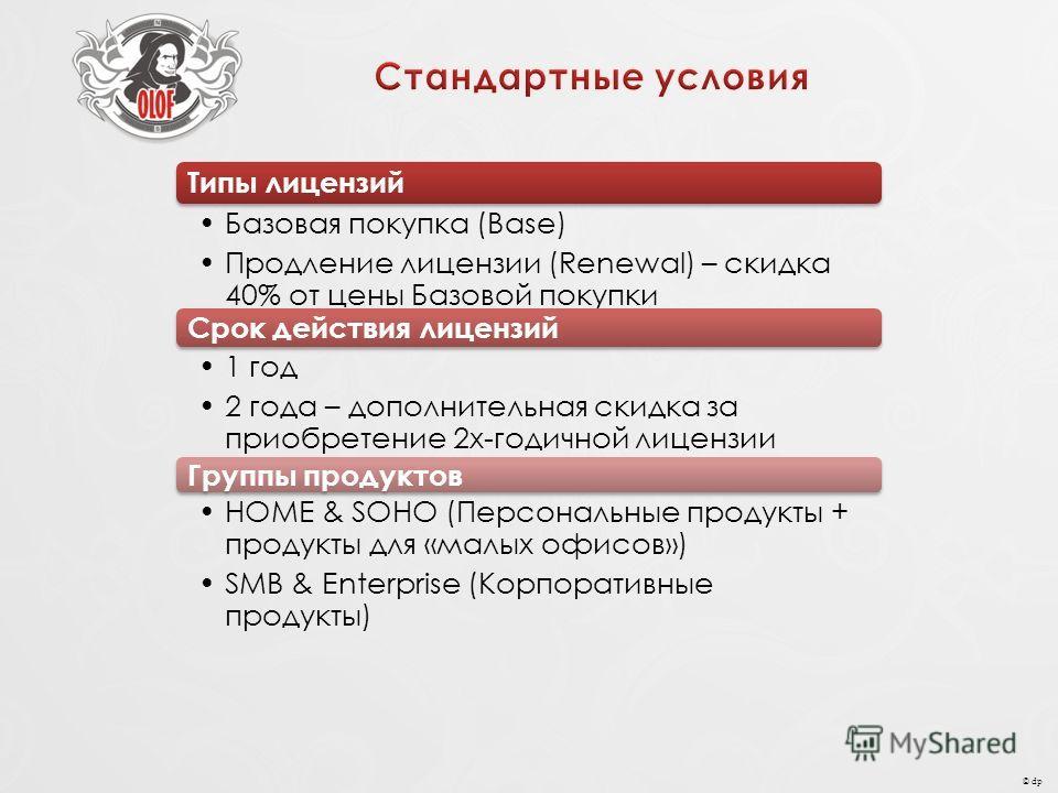 Типы лицензий Базовая покупка (Base) Продление лицензии (Renewal) – скидка 40% от цены Базовой покупки Срок действия лицензий 1 год 2 года – дополнительная скидка за приобретение 2х-годичной лицензии Группы продуктов HOME & SOHO (Персональные продукт