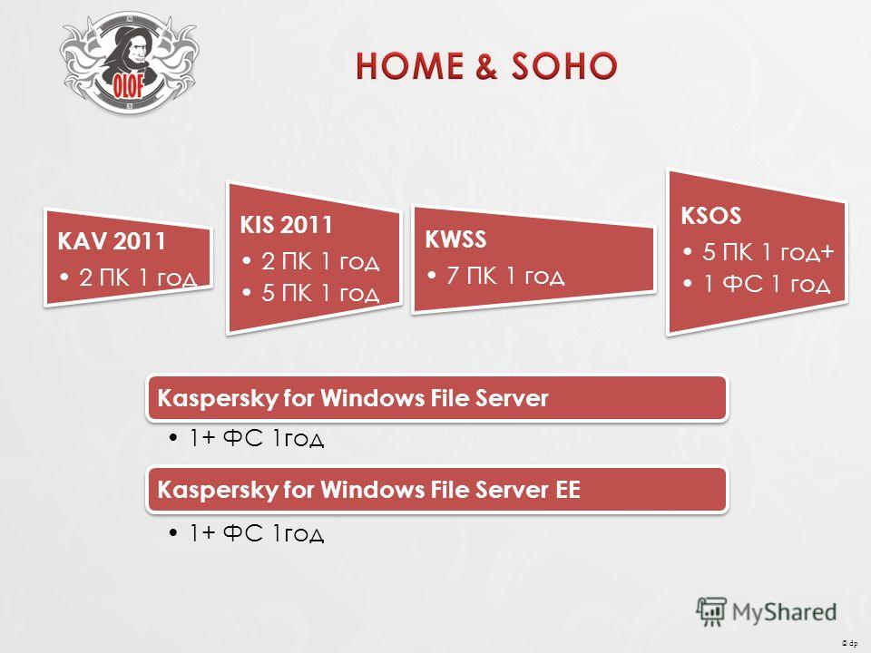 © dp KAV 2011 2 ПК 1 год KIS 2011 2 ПК 1 год 5 ПК 1 год KSOS 5 ПК 1 год+ 1 ФС 1 год KWSS 7 ПК 1 год Kaspersky for Windows File Server 1+ ФС 1год Kaspersky for Windows File Server EE 1+ ФС 1год