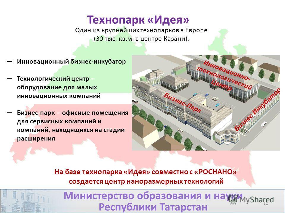 Технопарк «Идея» Один из крупнейших технопарков в Европе (30 тыс. кв.м. в центре Казани). Инновационный бизнес-инкубатор Технологический центр – оборудование для малых инновационных компаний Бизнес-парк – офисные помещения для сервисных компаний и ко