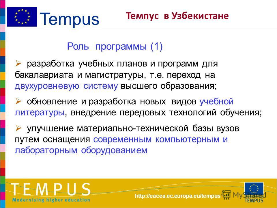 22 Охват регионов в программе Темпус