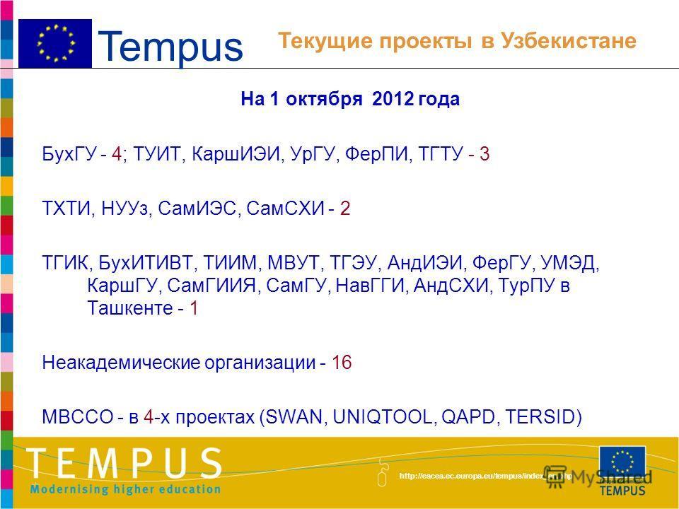 http://eacea.ec.europa.eu/tempus/index_en.php На 1 октября 2012 года 12 проектов (10JPs & 2 SMs) с участием 21 вуза республики: 10 вузов Ташкента и 14 вузов из 7 регионов республики (Самаркандская, Бухарская, Хорезмская, Кашкадарьинская, Андижанская,