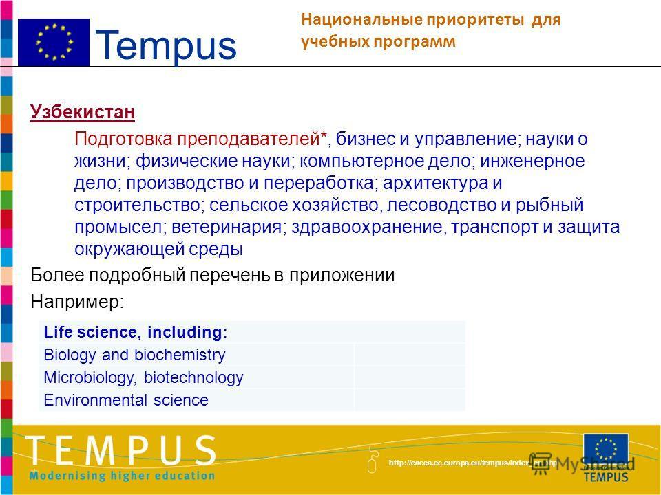 http://eacea.ec.europa.eu/tempus/index_en.php Национальные приоритеты – Совместные Проекты ПРИОРИТЕТЫ Социальные науки и бизнес; здравоохрн. и социальная защита; технология Сельское хозяйство; образование и педагогика; Медицина; Информационные технол