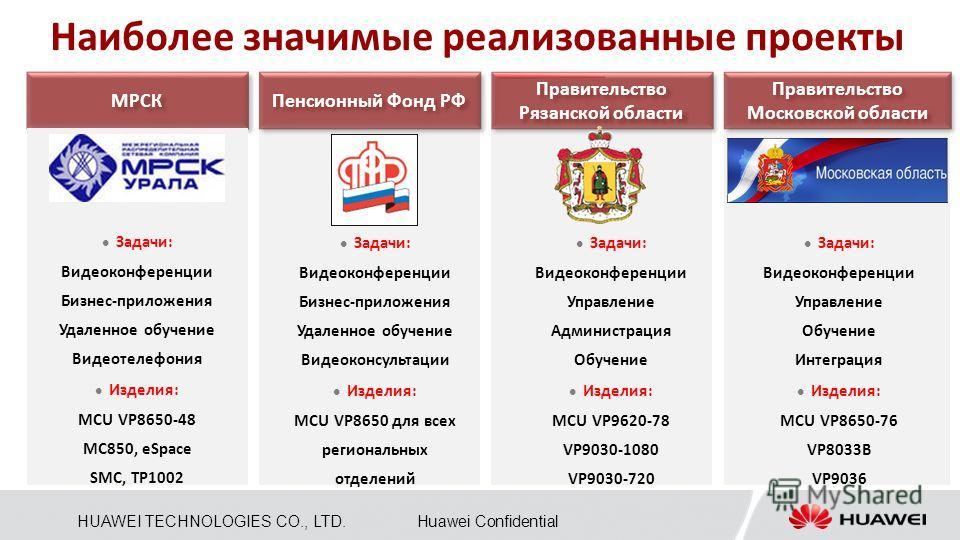 HUAWEI TECHNOLOGIES CO., LTD. Huawei Confidential :32-35pt : R153 G0 B0 : FrutigerNext LT Medium : Arial :30-32pt : R153 G0 B0 : :20-22pt (2-5 ) :18pt : FrutigerNext LT Regular : Arial :18-20pt (2-5 ):18pt : 13. Правительство Рязанской области Правит