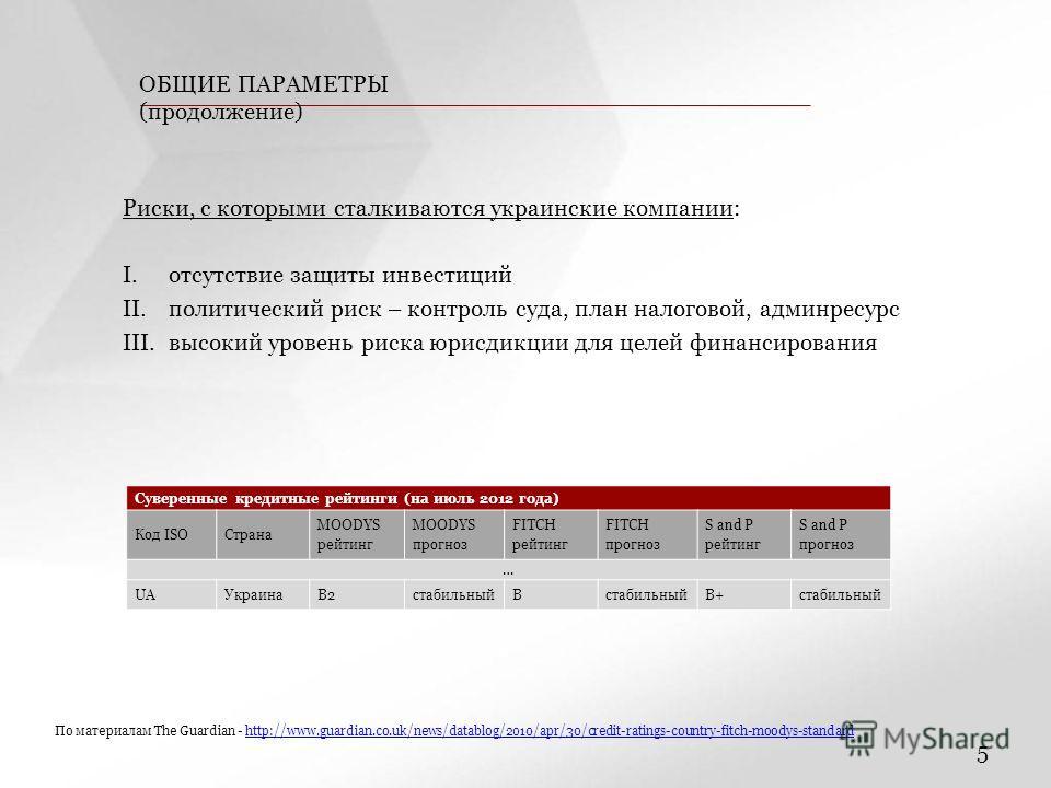 ПОДЗАГОЛОВОК СЛАЙДА ЗАГОЛОВОК СЛАЙДА Риски, с которыми сталкиваются украинские компании: I.отсутствие защиты инвестиций II.политический риск – контроль суда, план налоговой, админресурс III.высокий уровень риска юрисдикции для целей финансирования 5
