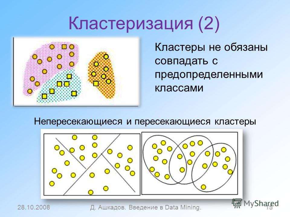 Кластеризация (2) 28.10.2008Д. Ашкадов. Введение в Data Mining.15 Непересекающиеся и пересекающиеся кластеры Кластеры не обязаны совпадать с предопределенными классами