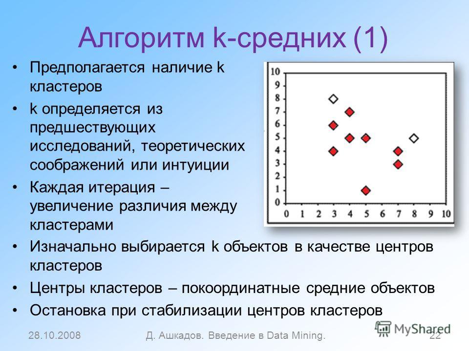 Алгоритм k-средних (1) Предполагается наличие k кластеров k определяется из предшествующих исследований, теоретических соображений или интуиции Каждая итерация – увеличение различия между кластерами 28.10.2008Д. Ашкадов. Введение в Data Mining.22 Изн