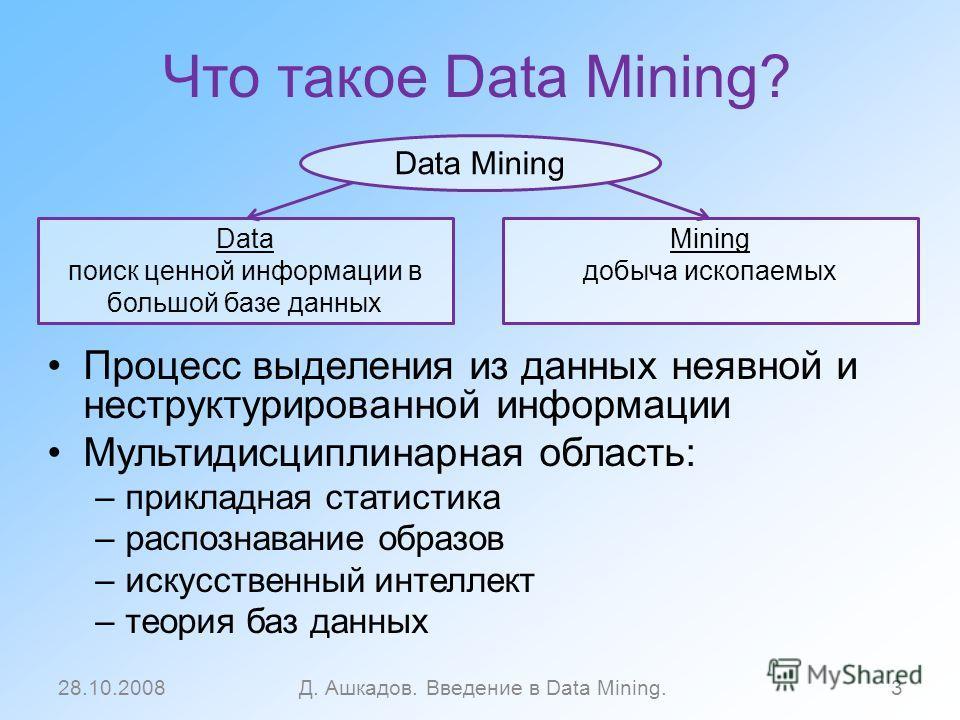 Что такое Data Mining? Процесс выделения из данных неявной и неструктурированной информации Мультидисциплинарная область: –прикладная статистика –распознавание образов –искусственный интеллект –теория баз данных 28.10.2008Д. Ашкадов. Введение в Data