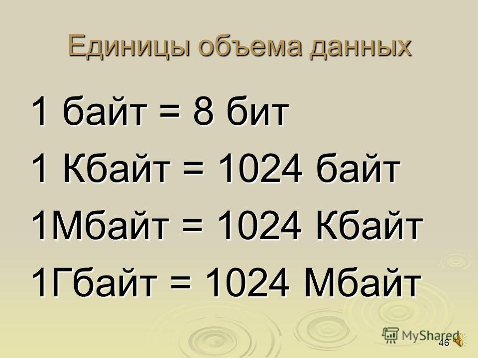 45 Пример кодирования символов буквакодбуквакод a01000001d01000100 b01000010e01000101 c01000011f01000110