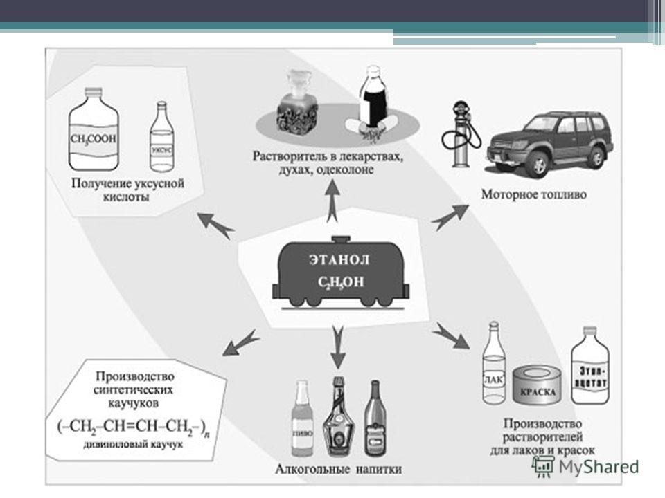 Алкоголизм его последствия презентация алкоголизм причины и профилактика
