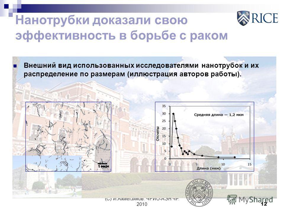 (С) И.Ахметзянов. ЧРИО-АЭН ЧР. 201012 Нанотрубки доказали свою эффективность в борьбе с раком Внешний вид использованных исследователями нанотрубок и их распределение по размерам (иллюстрация авторов работы).
