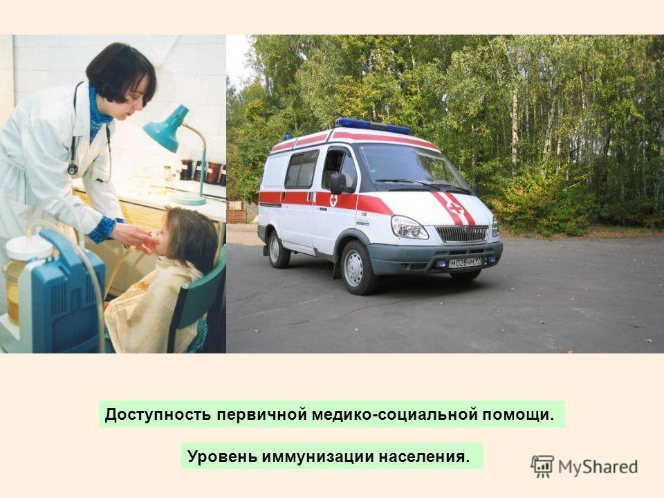 Доступность первичной медико-социальной помощи. Уровень иммунизации населения.