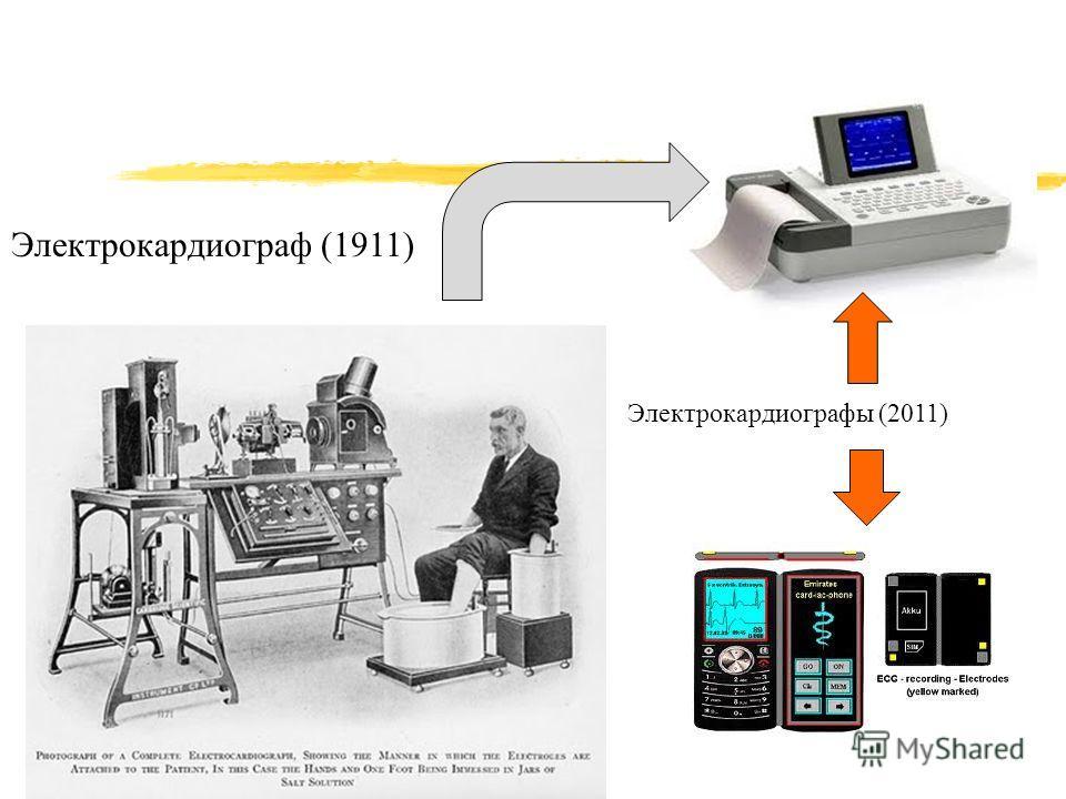 Электрокардиограф (1911) Электрокардиографы (2011)