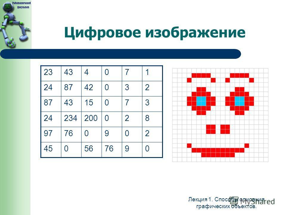 Цифровое изображение 23434071 248742032 874315073 24234200028 97760902 450567690 Лекция 1. Способы описания графических объектов.