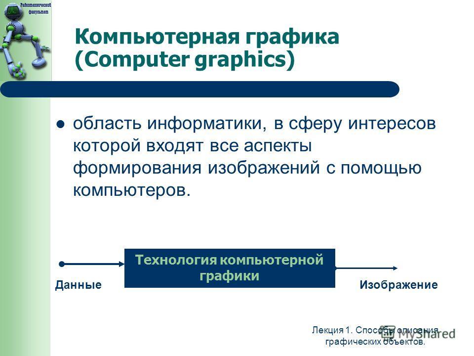Компьютерная графика (Computer graphics) область информатики, в сферу интересов которой входят все аспекты формирования изображений с помощью компьютеров. Лекция 1. Способы описания графических объектов. Технология компьютерной графики ДанныеИзображе