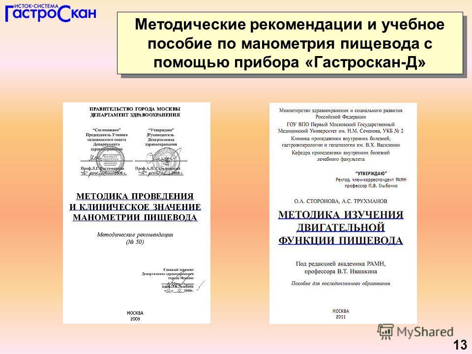 13 Методические рекомендации и учебное пособие по манометрия пищевода с помощью прибора «Гастроскан-Д»