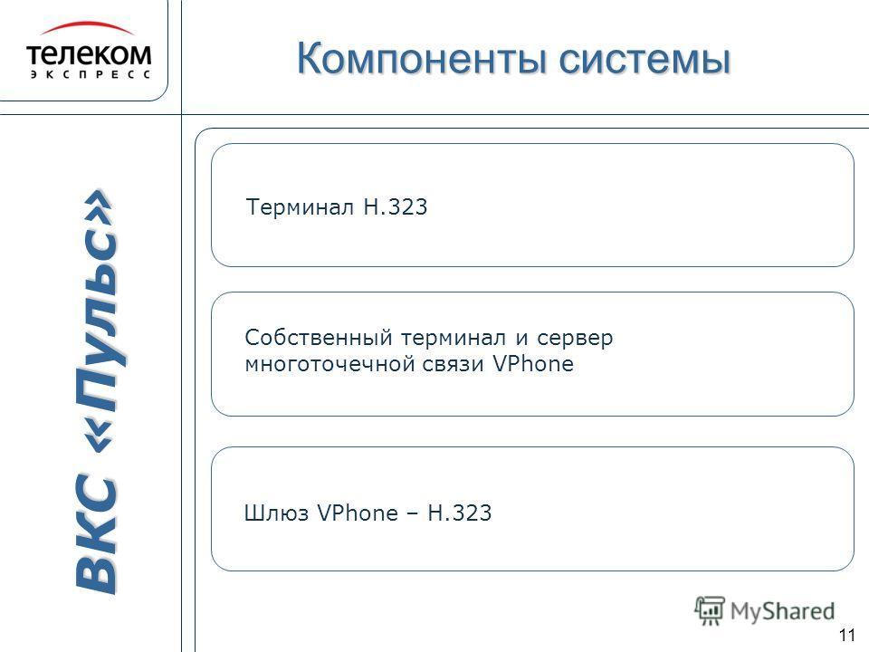 ВКС «Пульс» 11 Терминал Н.323 Собственный терминал и сервер многоточечной связи VPhone Шлюз VPhone – H.323 Компоненты системы