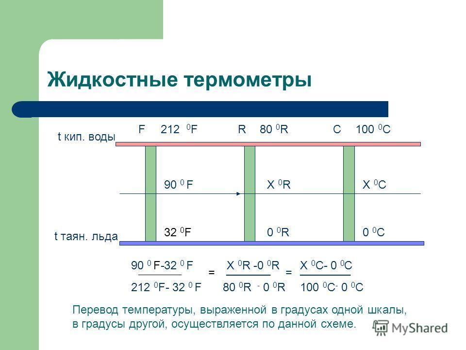 Жидкостные термометры FRC212 0 F80 0 R100 0 C 90 0 X 0 RX 0 C 32 0 F0 0 R0 0 C t таян. льда t кип. воды 90 0 __________ 212 0 F- 32 0 F = X 0 R -0 0 R _______ 80 0 R - 0 0 R = X 0 C- 0 0 ________ 100 0 C - 0 0 C Перевод температуры, выраженной в град