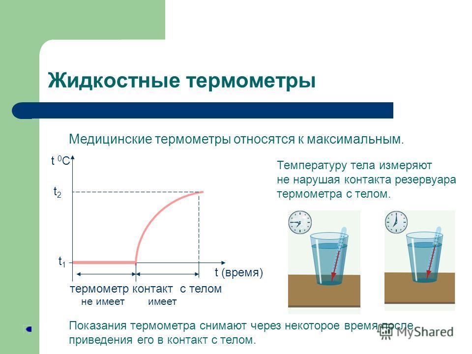 Жидкостные термометры Медицинские термометры относятся к максимальным. t 0Сt 0С t1t1 t (время) t2t2 термометр контакт с телом не имеетимеет Температуру тела измеряют не нарушая контакта резервуара термометра с телом. Показания термометра снимают чере