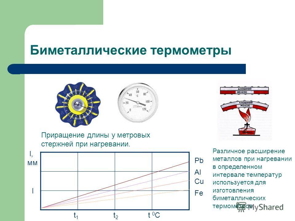 Биметаллические термометры Приращение длины у метровых стержней при нагревании. Pb Al Cu Fe t1t1 t2t2 t 0 C l l, мм Различное расширение металлов при нагревании в определенном интервале температур используется для изготовления биметаллических термоме