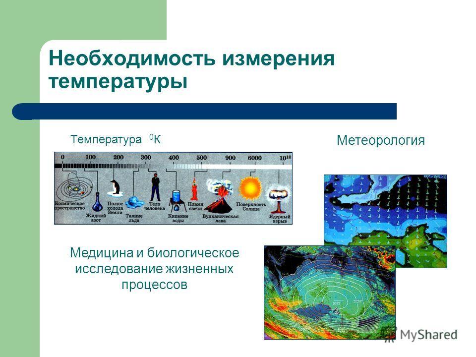 Необходимость измерения температуры Медицина и биологическое исследование жизненных процессов Метеорология Температура 0 К