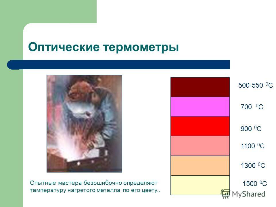 Оптические термометры 500-550 0 С 700 0 С 900 0 С 1100 0 С 1300 0 С 1500 0 С Опытные мастера безошибочно определяют температуру нагретого металла по его цвету..