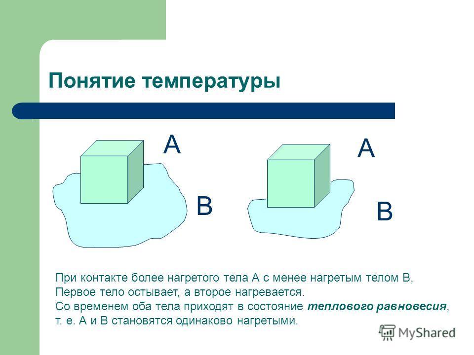 Понятие температуры А А В В При контакте более нагретого тела А с менее нагретым телом В, Первое тело остывает, а второе нагревается. Со временем оба тела приходят в состояние теплового равновесия, т. е. А и В становятся одинаково нагретыми.