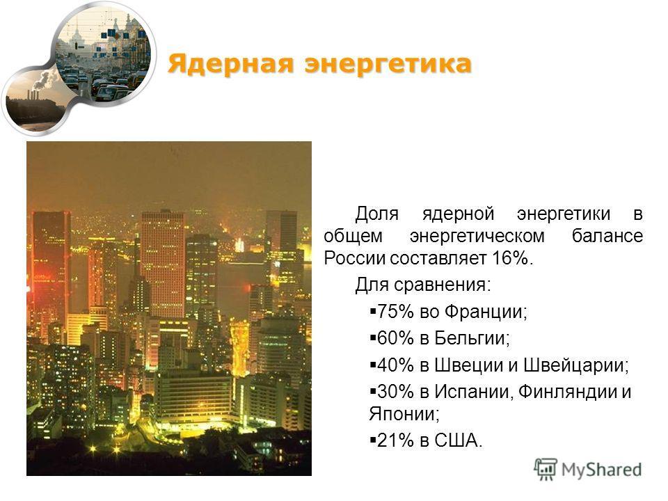 Доля ядерной энергетики в общем энергетическом балансе России составляет 16%. Для сравнения: 75% во Франции; 60% в Бельгии; 40% в Швеции и Швейцарии; 30% в Испании, Финляндии и Японии; 21% в США. Ядерная энергетика