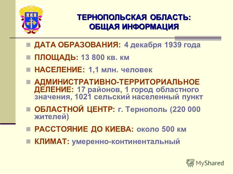 ТЕРНОПОЛЬСКАЯ ОБЛАСТЬ: ОБЩАЯ ИНФОРМАЦИЯ ДАТА ОБРАЗОВАНИЯ: 4 декабря 1939 года ПЛОЩАДЬ: 13 800 кв. км НАСЕЛЕНИЕ: 1,1 млн. человек АДМИНИСТРАТИВНО-ТЕРРИТОРИАЛЬНОЕ ДЕЛЕНИЕ: 17 районов, 1 город областного значения, 1021 сельский населенный пункт ОБЛАСТНО