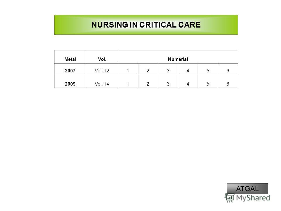 NURSING IN CRITICAL CARE MetaiVol.Numeriai 2007Vol. 12123456 2009Vol. 14123456 ATGAL