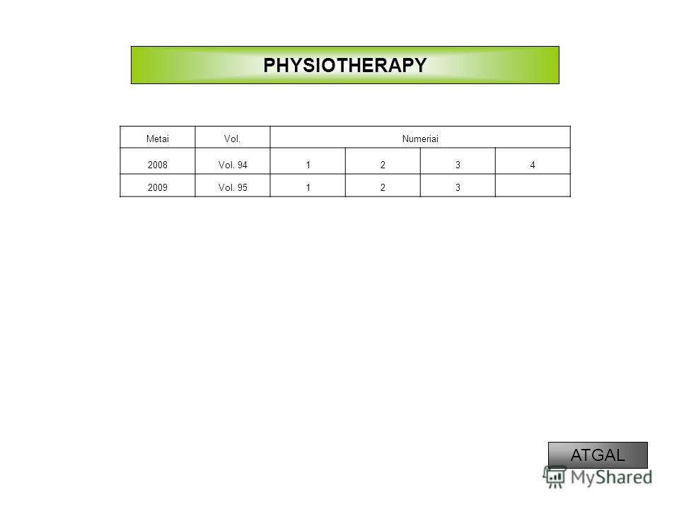 PHYSIOTHERAPY MetaiVol.Numeriai 2008Vol. 941234 2009Vol. 95123 ATGAL