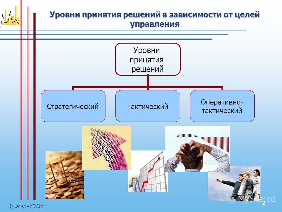 2 © Фонд «ИЭСИ» Уровни принятия решений в зависимости от целей управления Уровни принятия решений СтратегическийТактический Оперативно- тактический