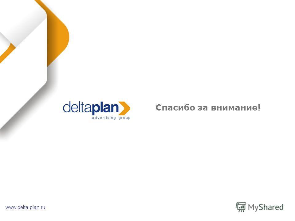 Спасибо за внимание! www.delta-plan.ru