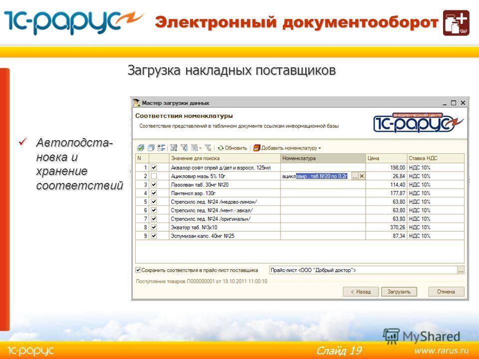 Слайд 18 Загрузка накладных поставщиков Гибкая настройка Гибкая настройка Электронный документооборот