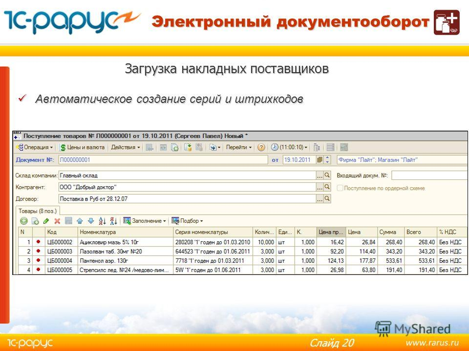 Слайд 19 Загрузка накладных поставщиков Электронный документооборот Автоподста- новка и хранение соответствий Автоподста- новка и хранение соответствий