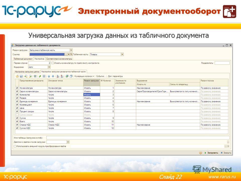 Слайд 21 Обмен по протоколу ФАРМ СМ Электронный документооборот
