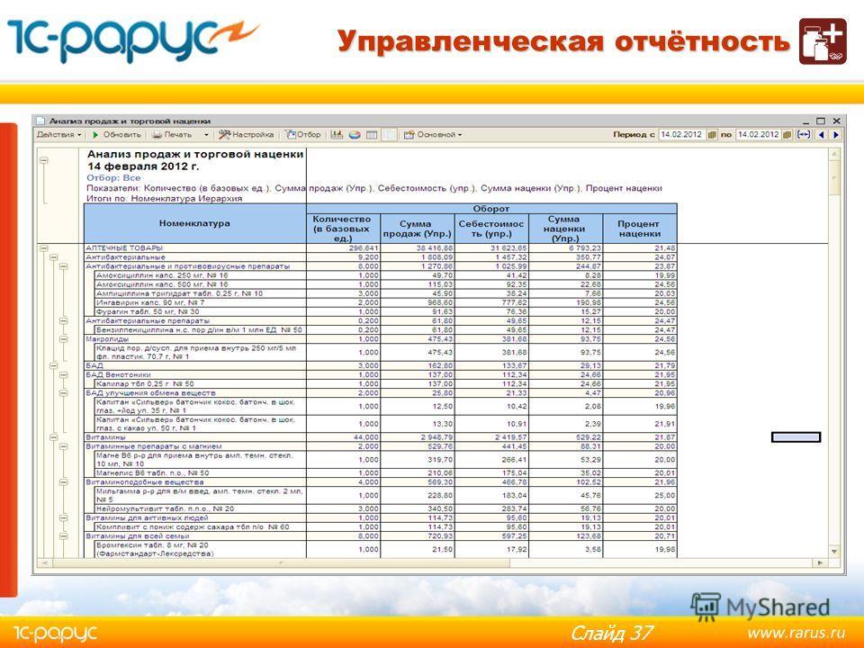Слайд 36 Сервис и регламент НСИ – нормативно-справочная информация ТО – торговое оборудование ИБ – информационная база ИС – информационная система