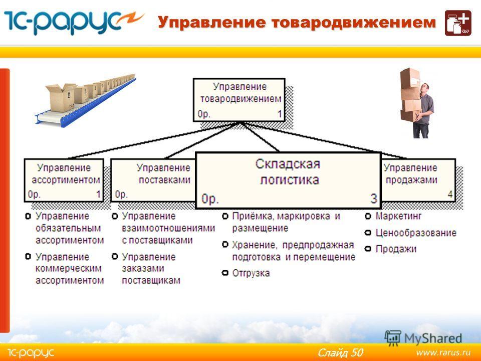 Слайд 49 Формирование заказов поставщикам Автоматическое распределение общих поставок по внутренним заказам Управление поставками