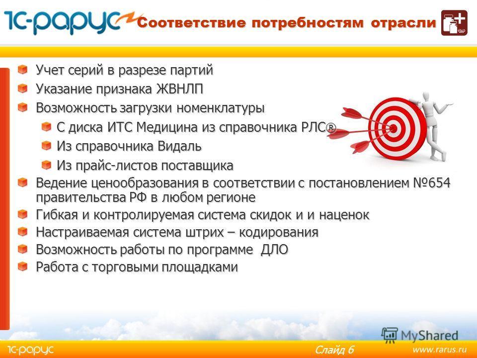 Слайд 5 Основная область охвата БП