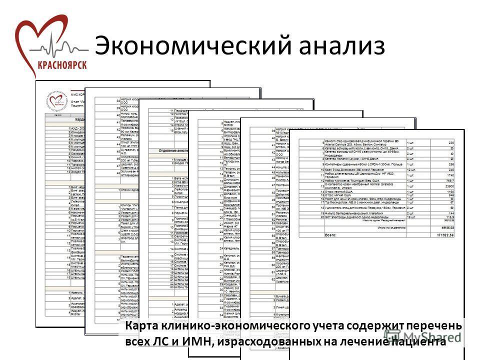 Экономический анализ Карта клинико-экономического учета содержит перечень всех ЛС и ИМН, израсходованных на лечение пациента