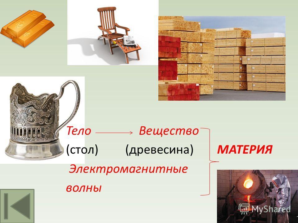 Тело Вещество (стол) (древесина) МАТЕРИЯ Электромагнитные волны