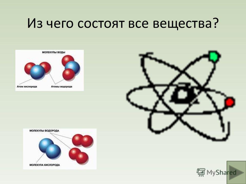 Из чего состоят все вещества?
