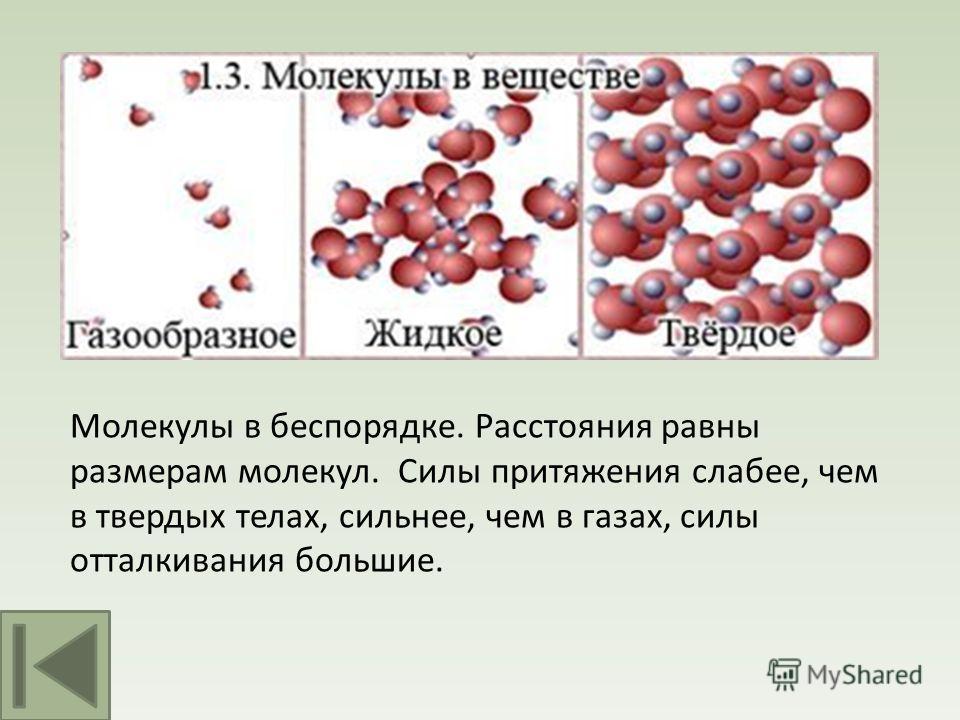 Молекулы в беспорядке. Расстояния равны размерам молекул. Силы притяжения слабее, чем в твердых телах, сильнее, чем в газах, силы отталкивания большие.