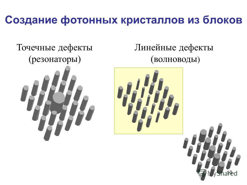 10 Создание фотонных кристаллов из блоков Точечные дефекты (резонаторы) Линейные дефекты (волноводы )