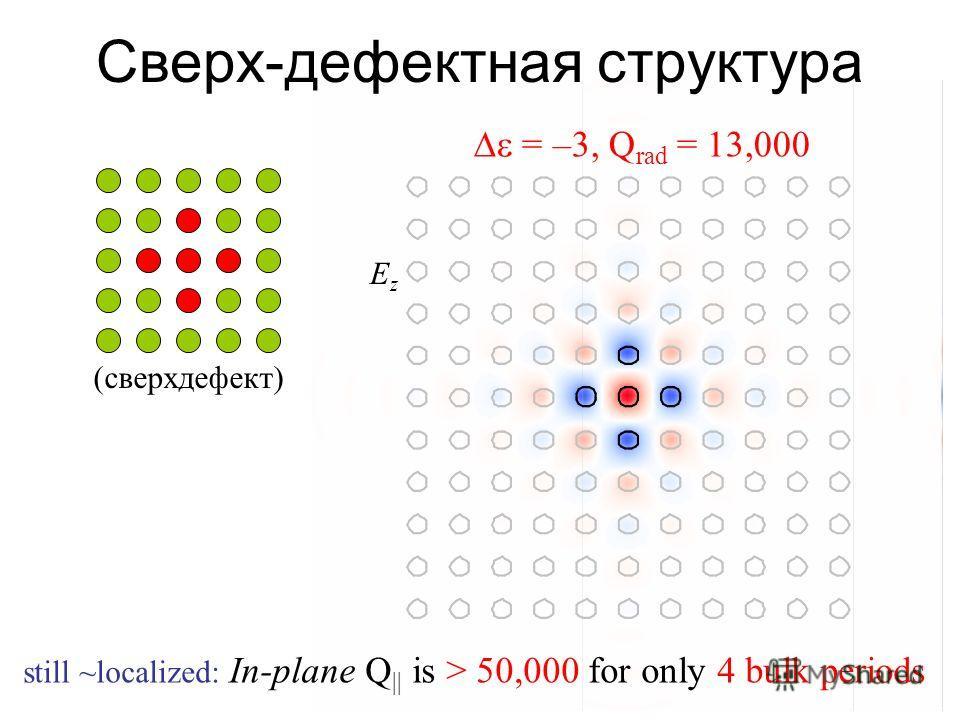 12 Сверх-дефектная структура = –3, Q rad = 13,000 (сверхдефект) still ~localized: In-plane Q || is > 50,000 for only 4 bulk periods EzEz