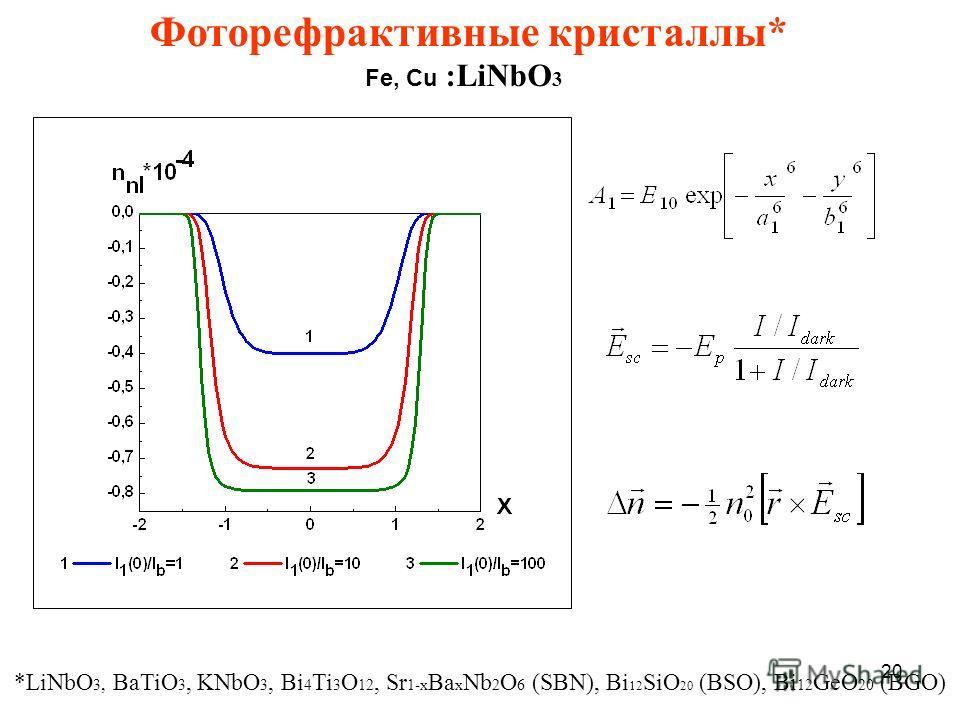 20 Fe, Cu :LiNbO 3 Фоторефрактивные кристаллы* *LiNbO 3, BaTiO 3, KNbO 3, Bi 4 Ti 3 O 12, Sr 1-x Ba x Nb 2 O 6 (SBN), Bi 12 SiO 20 (BSO), Bi 12 GeO 20 (BGO)
