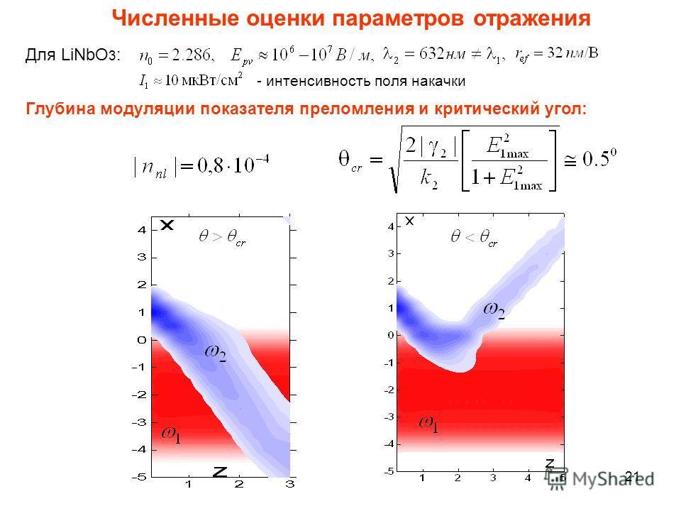 21 Для LiNbO 3 : Численные оценки параметров отражения Глубина модуляции показателя преломления и критический угол: - интенсивность поля накачки