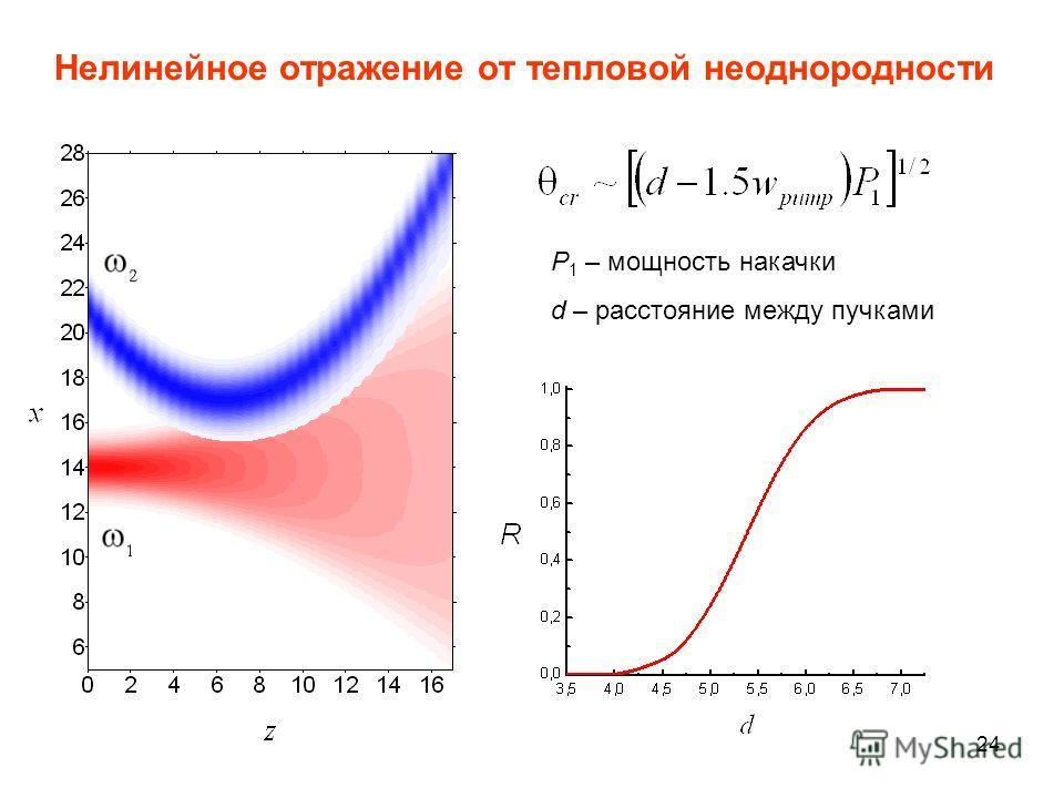 24 Нелинейное отражение от тепловой неоднородности P 1 – мощность накачки d – расстояние между пучками